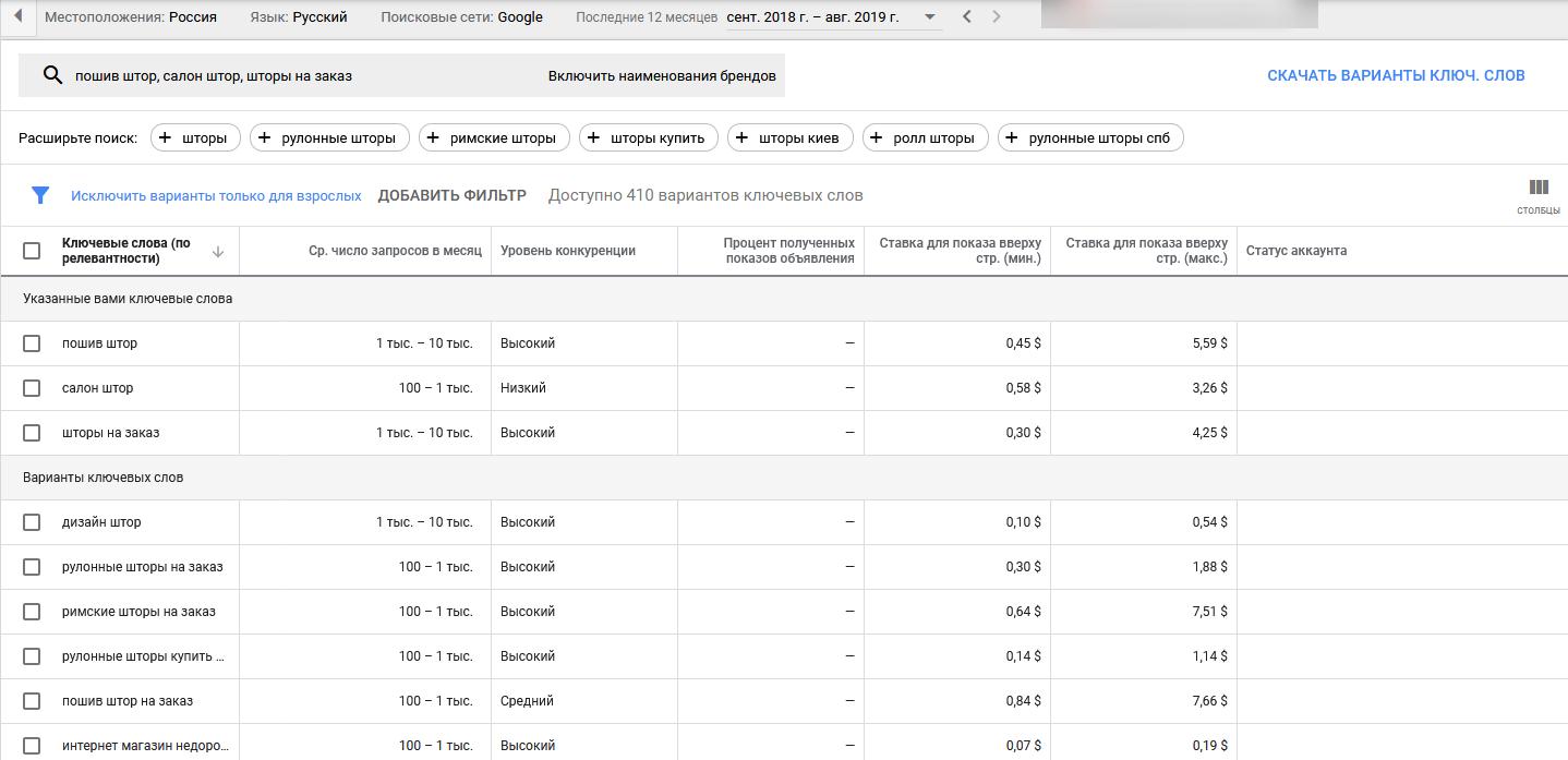 Планировщик ключевых слов Google Ads – таблица результатов