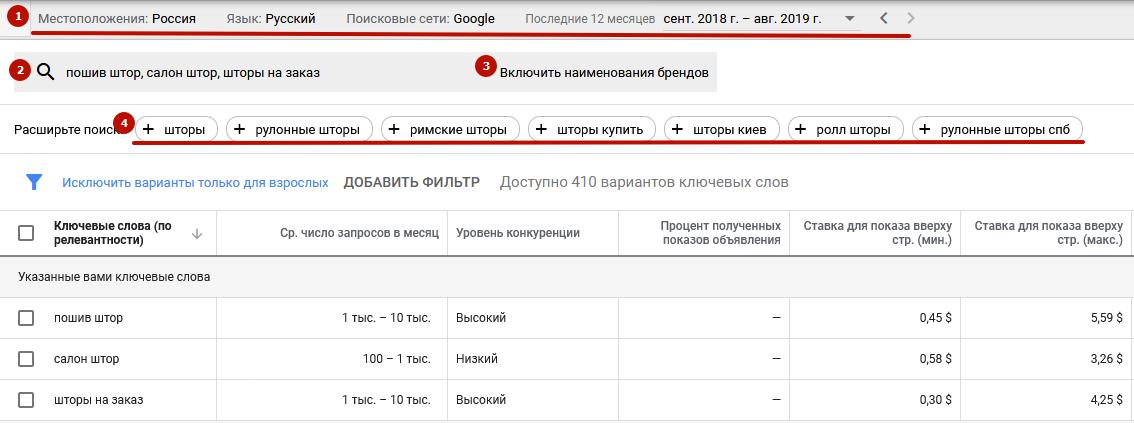 Планировщик ключевых слов Google Ads – уточнение и расширение результатов