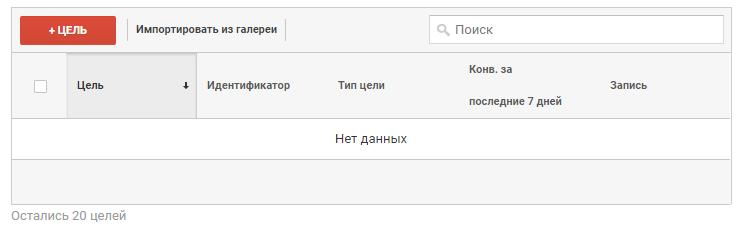 Цели Google Analytics — кнопка для добавления новой цели
