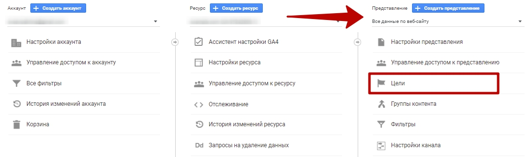 Цели Google Analytics – переход к целям из администратора