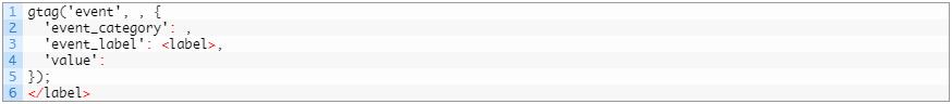 Установка кода Google Analytics — конструкция для передачи событий в gtag.js
