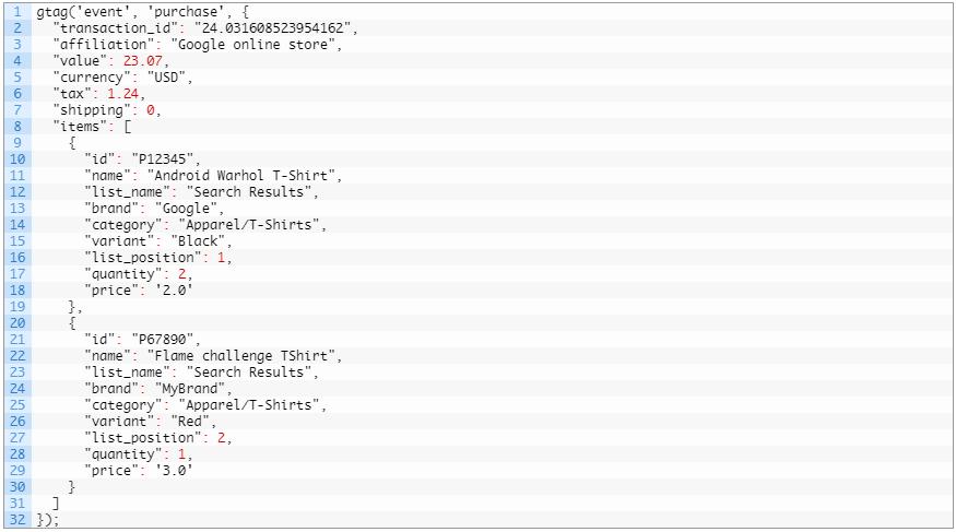 Установка кода Google Analytics — передача события «Покупка» для электронной торговли