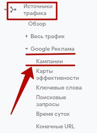 Сессия в Google Analytics – отчет по источникам трафика