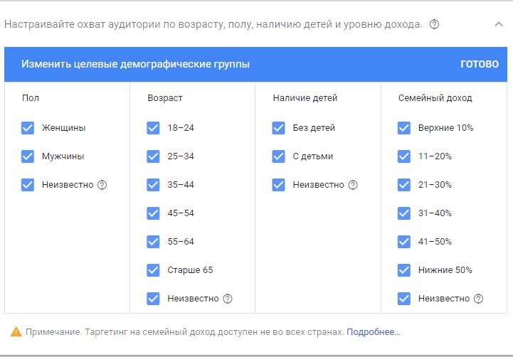 Реклама в контекстно-медийной сети Google – общие демографические характеристики