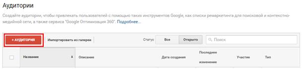 Ремаркетинг Google – добавление аудитории в Аналитике