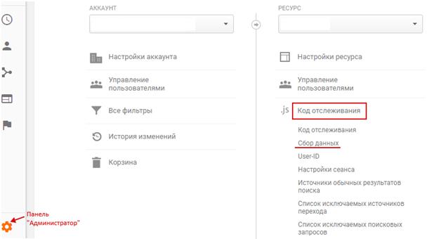 Ремаркетинг Google – код отслеживания Google Аналитики