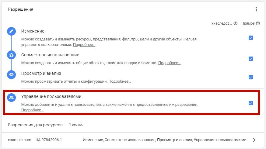 Динамический ремаркетинг Google – управление пользователями