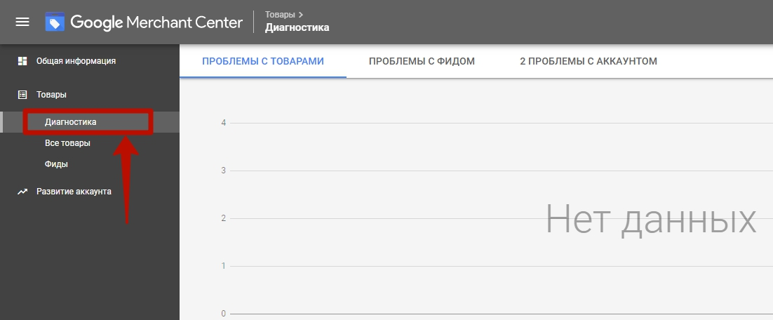 Google Merchant Center – диагностика
