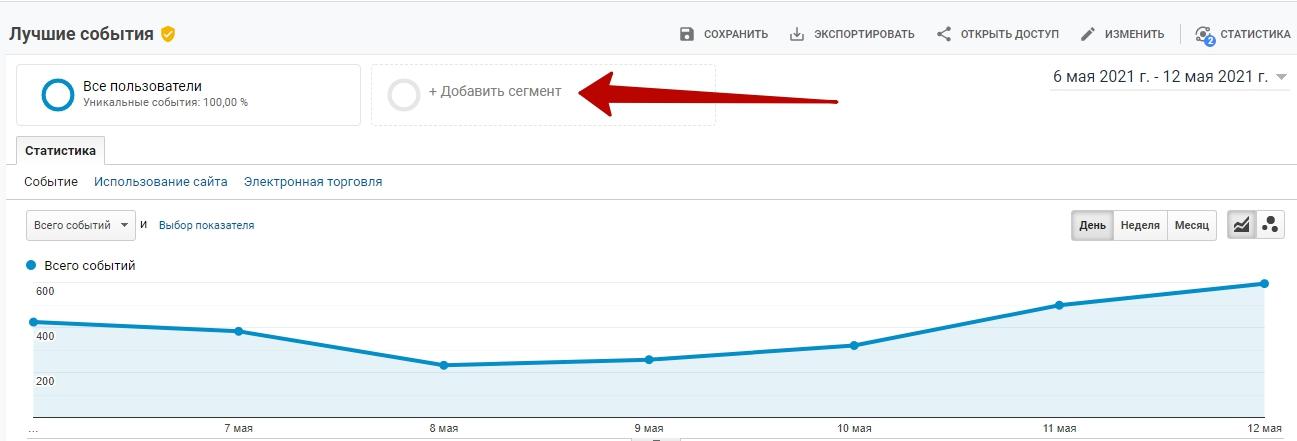 Отчеты Google Analytics – добавление сегмента в отчете по лучшим событиям