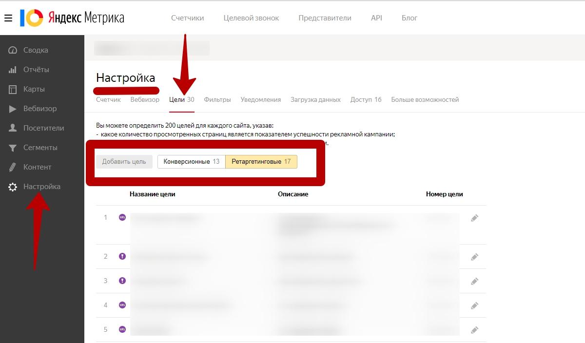 Ретаргетинг в Яндекс Директ – цели в Метрике