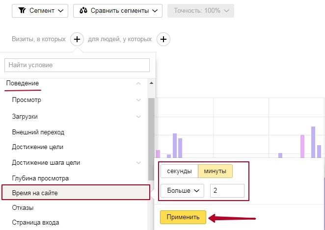 Ретаргетинг в Яндекс Директ – среднее время до совершения заказа