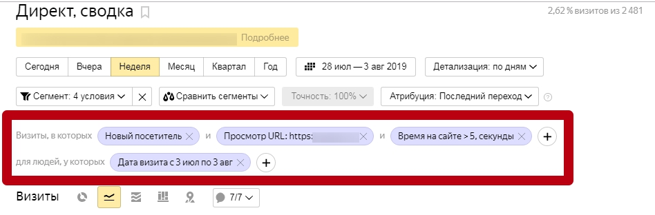 Ретаргетинг в Яндекс Директ – условия для сегмента, пример
