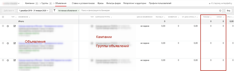 Ретаргетинг в Яндекс Директ – статистика по показам и кликам