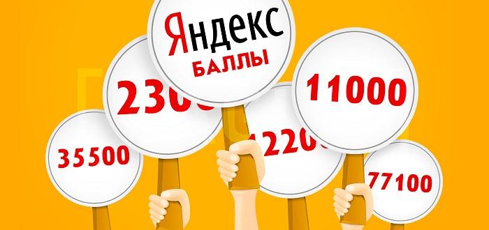 Баллы Яндекс.Директ