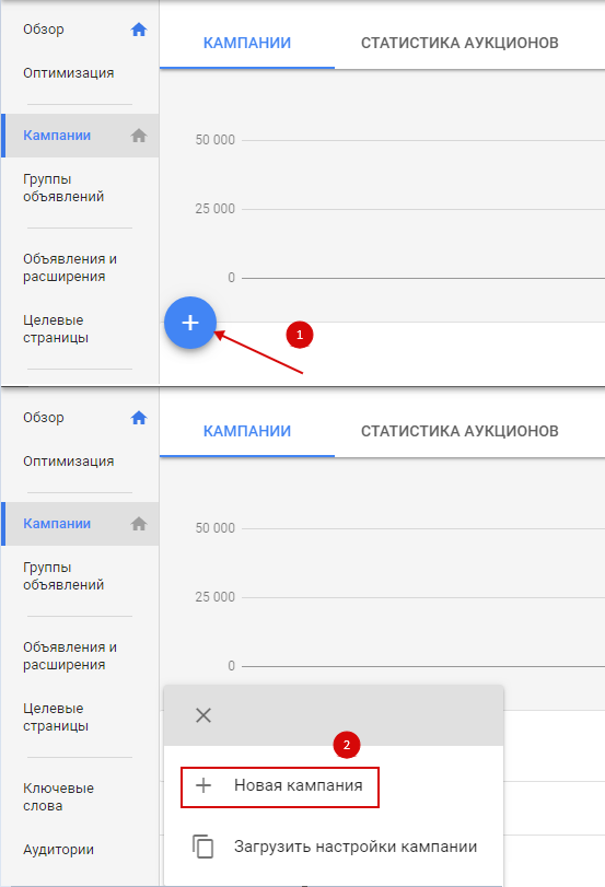 Реклама в Gmail – создание новой кампании