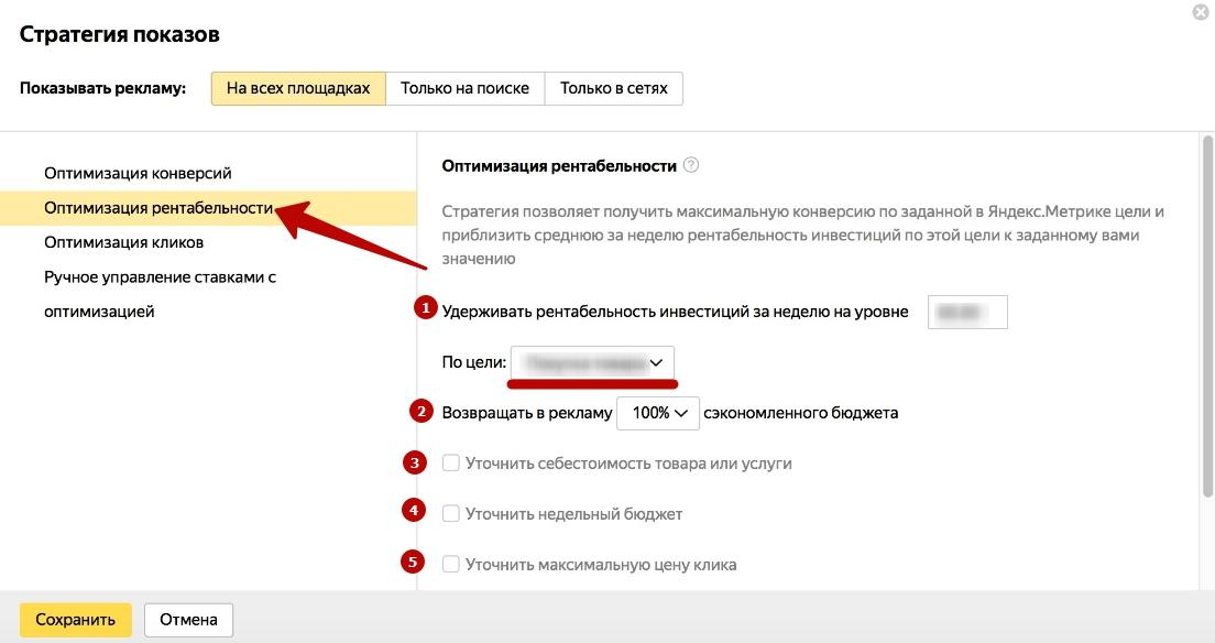 Стратегии управления ставками Яндекс.Директ – оптимизация рентабельности