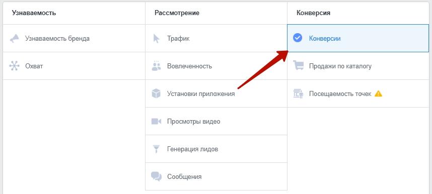 Мессенджер Facebook – цель