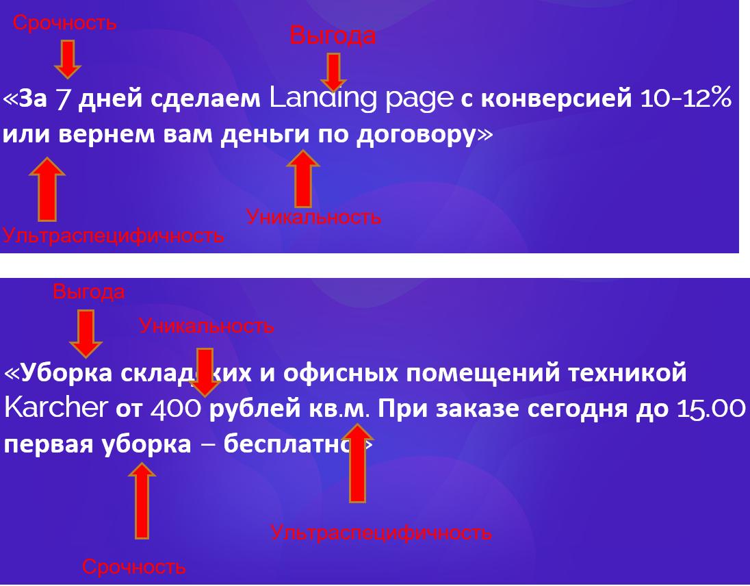 Уникальное торговое предложение – пример УТП по методу 4U