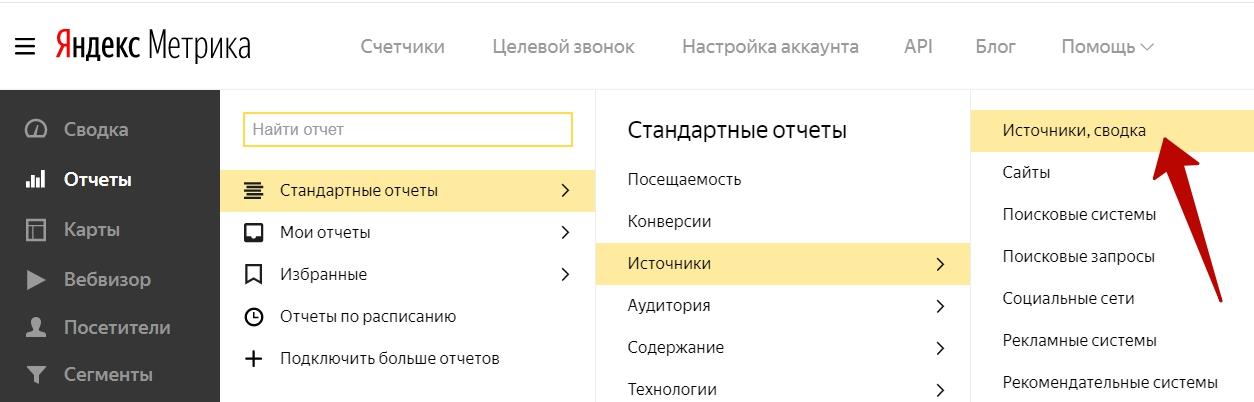 Сегменты Яндекс.Метрики – отчет Источники, сводка.png