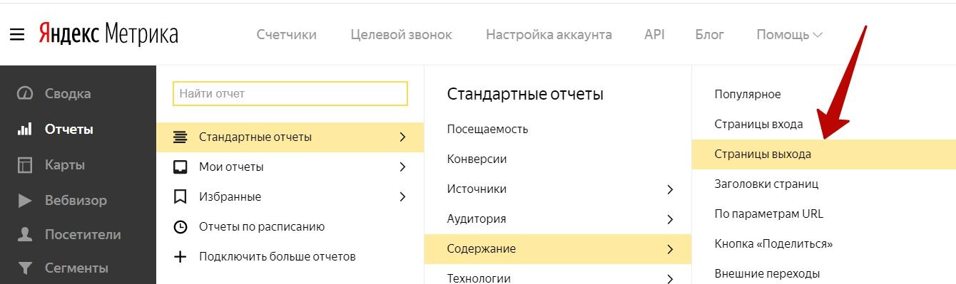 Сегменты Яндекс.Метрики – отчет Страницы выхода