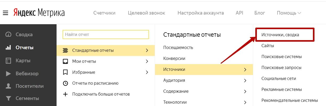 Сегменты Яндекс.Метрики – переход к отчету Источники, сводка