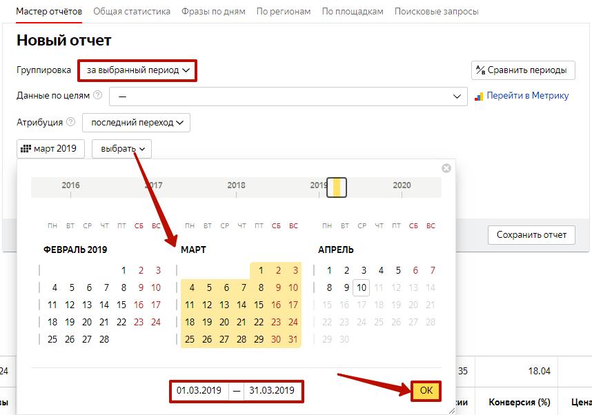 Аудит рекламной кампании Яндекс.Директ – выбор периода в Мастере отчетов