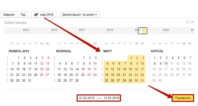 Аудит рекламной кампании Яндекс.Директ – настройка периода в Метрике