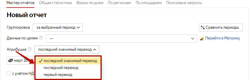 Аудит рекламной кампании Яндекс.Директ – выбор модели атрибуции в Директе