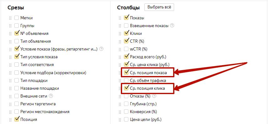 Аудит рекламной кампании Яндекс.Директ – показатели по позиции показа и клика
