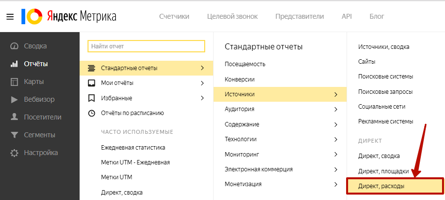 Аудит рекламной кампании Яндекс.Директ – Директ, расходы