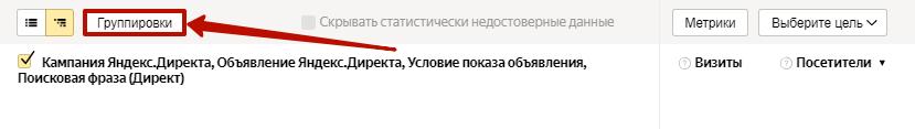 Аудит рекламной кампании Яндекс.Директ – настройка группировок