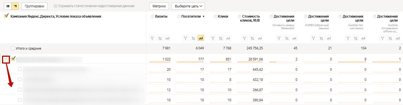 Аудит рекламной кампании Яндекс.Директ – переход к детальной информации по кампании