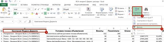 Аудит рекламной кампании Яндекс.Директ – сортировка и фильтр по кампании
