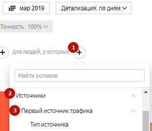 Аудит рекламной кампании Яндекс.Директ – фильтр по источнику трафика
