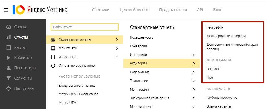 Аудит рекламной кампании Яндекс.Директ – отчеты по аудитории