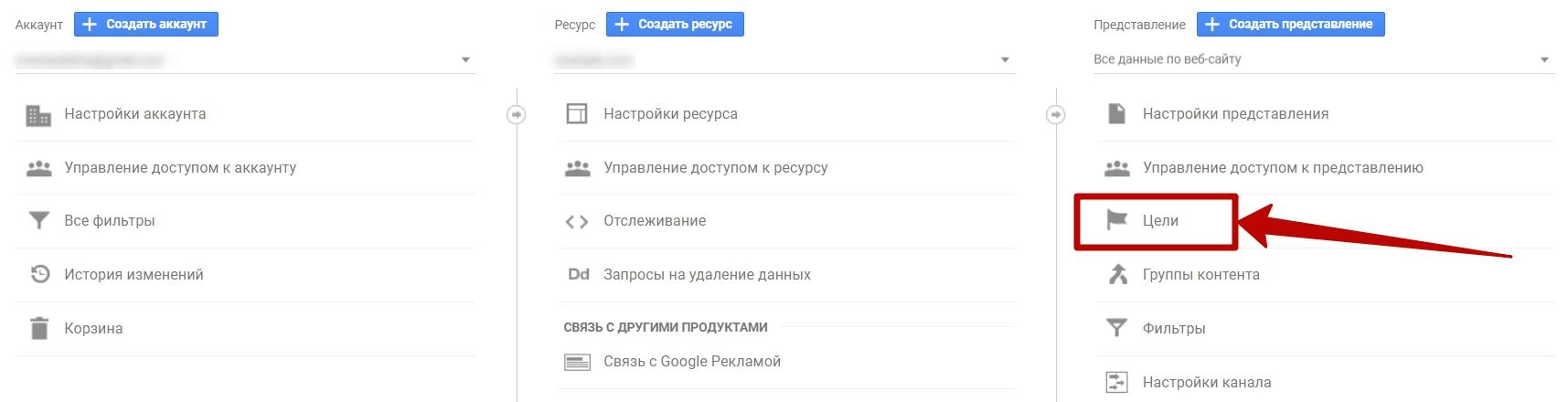 Настройка цели на кнопку – панель администратора в Google Analytics