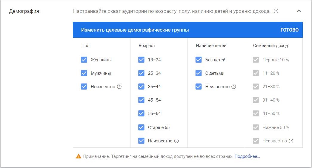 Настройка КМС Google – демография аудитории
