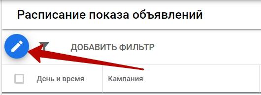 Анализ Google Ads – добавление гибкого графика показов