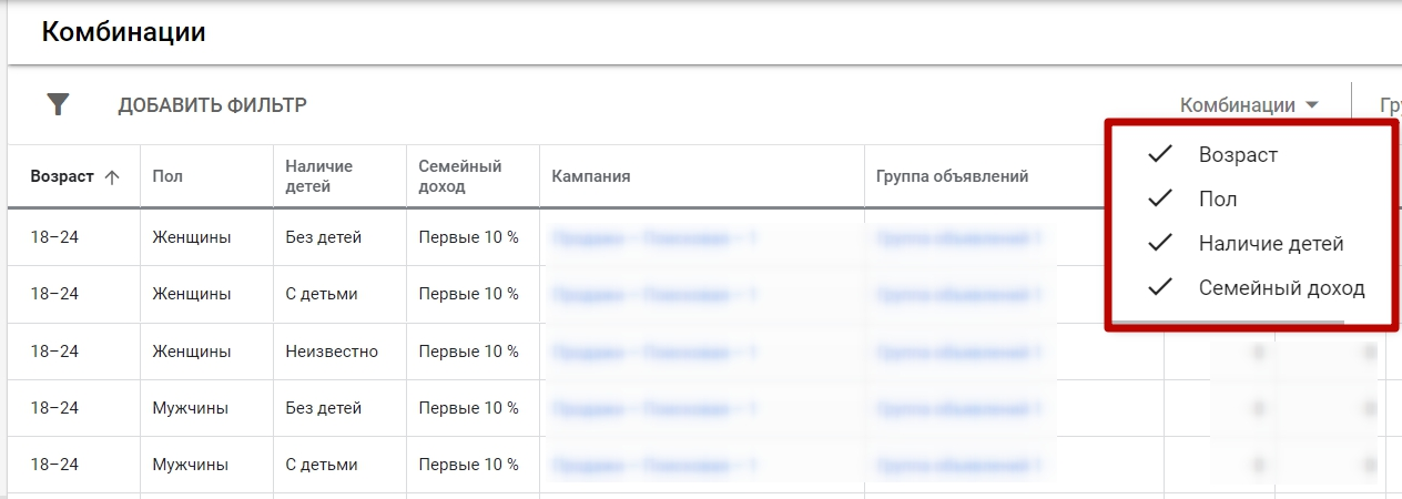 Анализ Google Ads – комбинации по демографическим признакам