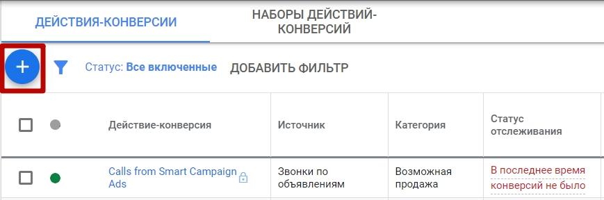 Анализ Google Ads – создание нового действия-конверсии