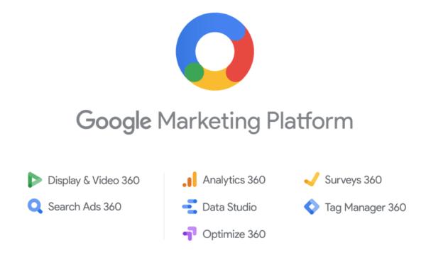 Сервисы, которые включает маркетинговая платформа