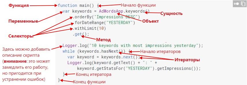 Скрипты Google AdWords — структура скрипта