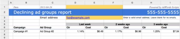 Скрипты Google AdWords — отчет по группам объявлений со снижающейся эффективностью