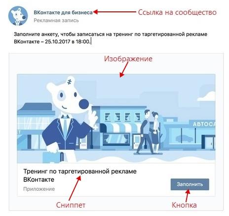 Как настроить рекламу ВКонтакте – сбор лидов, шаблон