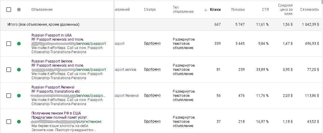 Продажи в Буржунете – объявления по паспортным услугам в США