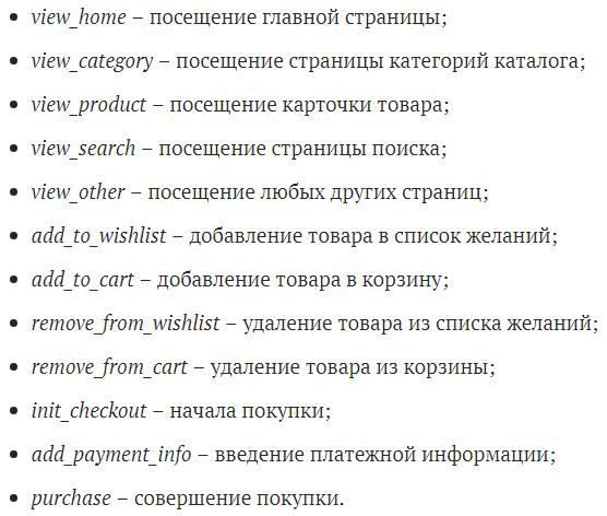 Динамический ретаргетинг ВКонтакте — типы продуктовых событий