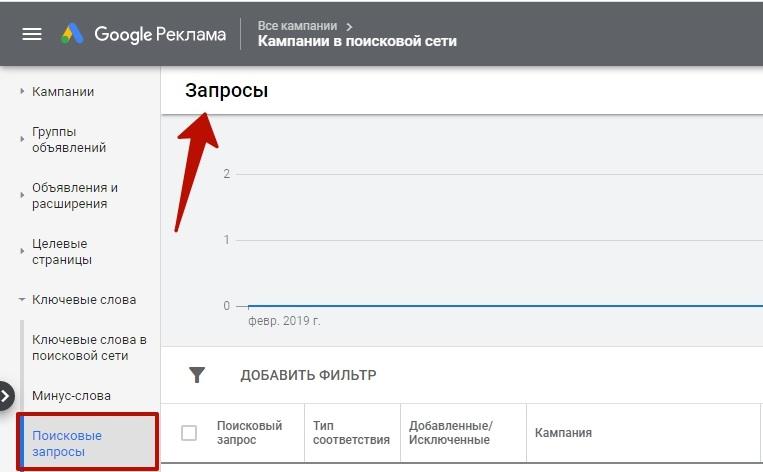 Альфа-бета кампании – отчет по поисковым запросам