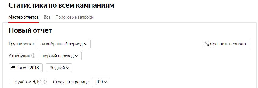 Анализ и оптимизация Яндекс.Директ — построение отчета по площадкам
