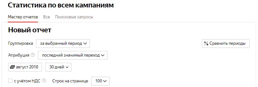 Анализ и оптимизация Яндекс.Директ — построение отчета по аудиторным таргетингам