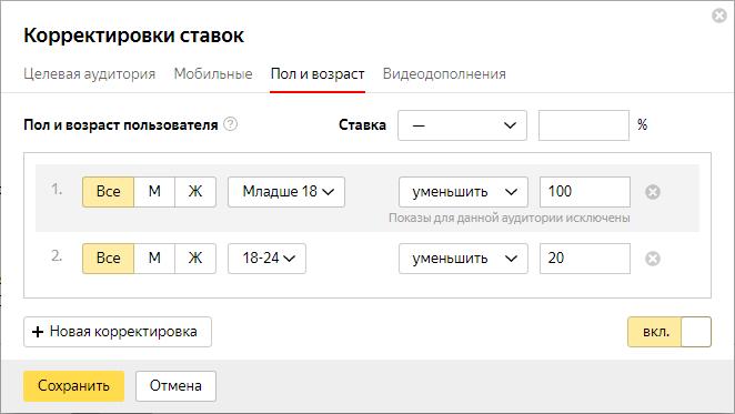 Анализ и оптимизация Яндекс.Директ — пример корректировок ставок по возрасту